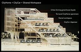 TED talk - Kent Larson - shared spaces